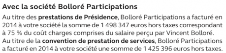 Convention_VVVBollore